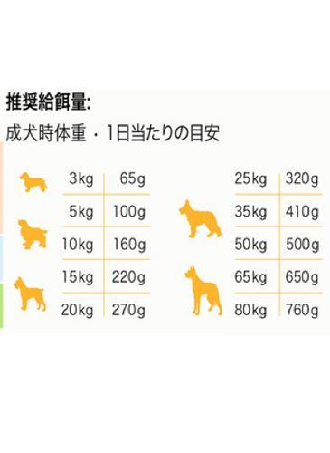 《税込10800円以上のお買い物で》 通常活動犬用 アダルト・ディナー ベルカンド成犬用 5Kg ドイツ産