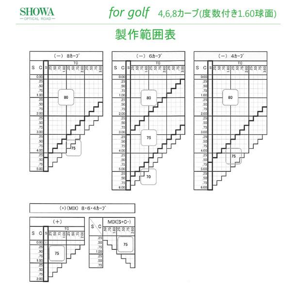 快適!ゴルフ体感! ゴルフ用レンズ 昭和光学 for golf(フォーゴルフ) カーブ仕様 度あり