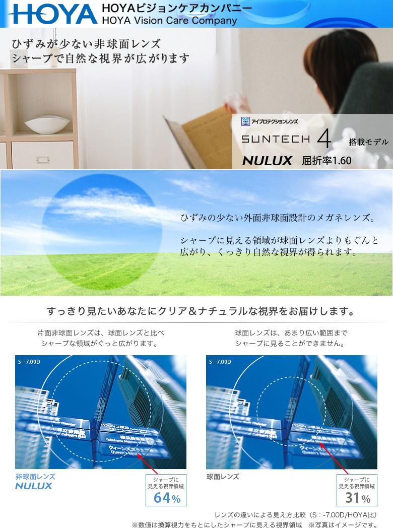 SUNTECH 4 NL16N HOYA (ホヤ) レンズ サンテック ニュールックス 1.6 外面非球面 調光 度付き