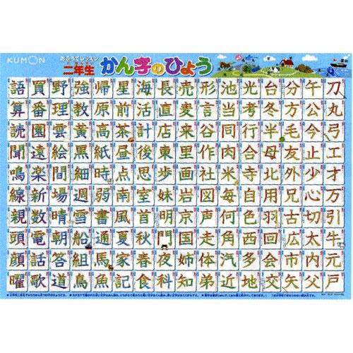 Kumon kanji lesson second grade hail in the bath