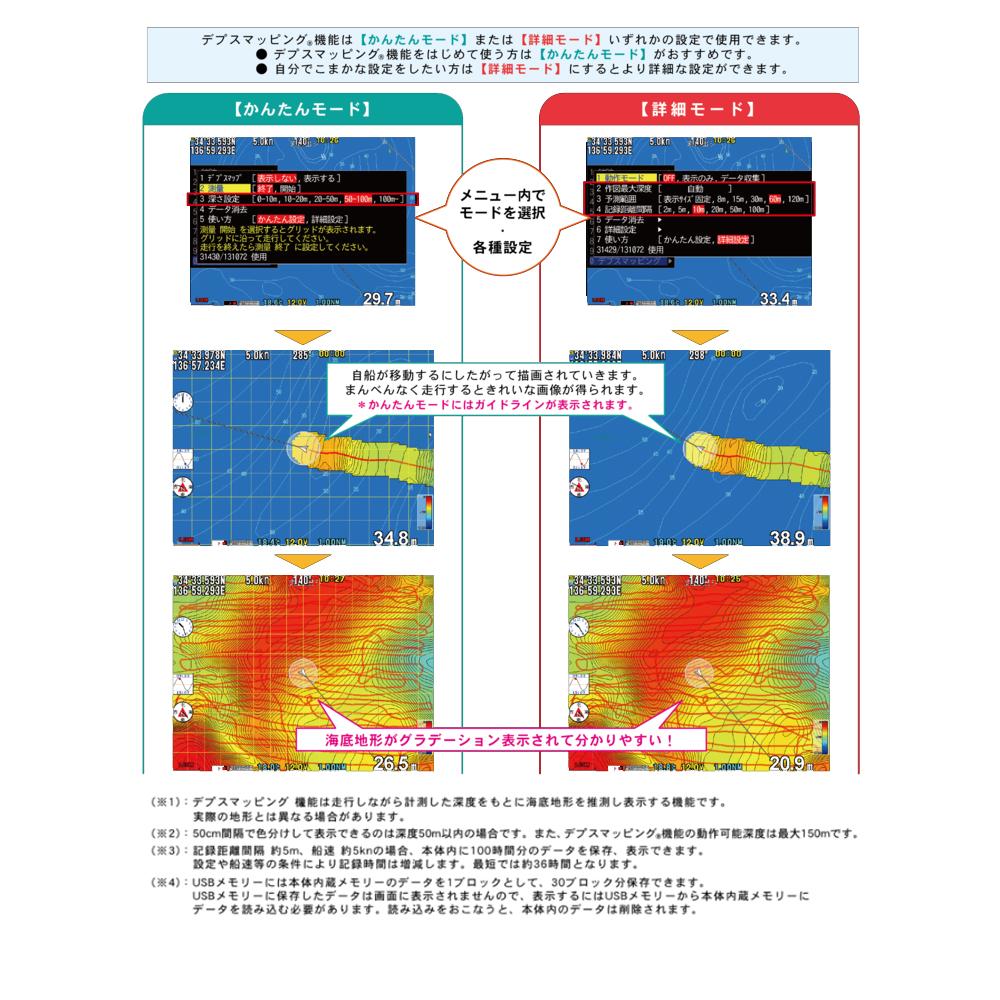 【GPS内臓 2kW】12.1型カラー液晶プロッターデジタル魚探