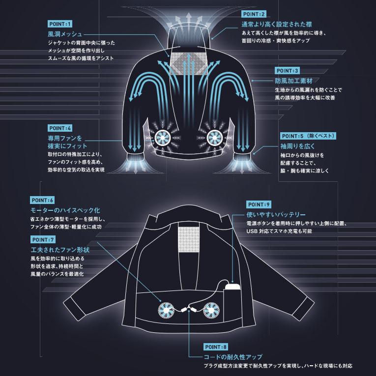 送料無料 S AIR 空調ウェア ソリッドコットン半袖ジャケット 綿素材 ファンセット バッテリーセット付きS~3L 空調zVMUqSp