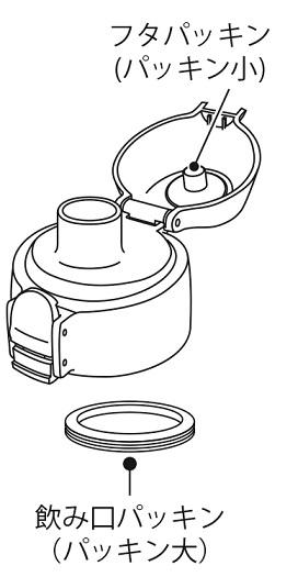 ★ゆうパケットS対応品!★ 替えパッキン(2WAYステンレス水筒 SB-600DC・ダイレクトステンレスボトル SB-600D用)◇