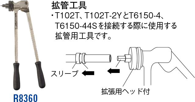 拡管工具 R8360
