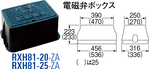 樹脂製電磁弁ボックス RXH81-25-ZA