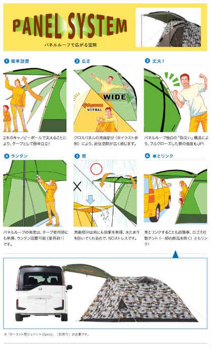 《》LOGOS (ロゴス) ベーシックドーム・PLR XL(カモフラ) 71805026 1702 アウトドア キャンプ 用品 テント
