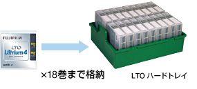 【新品/取寄品/代引不可】富士フイルム LTOテーププロテクトケース ハードトレイ 18巻用 FB PROCASE WITH LTO TRAY