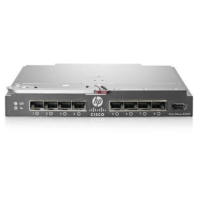【新品/取寄品/代引不可】BladeSystem c-Class Cisco Fabric Extender (16 FETモジュール付) 657787-B21