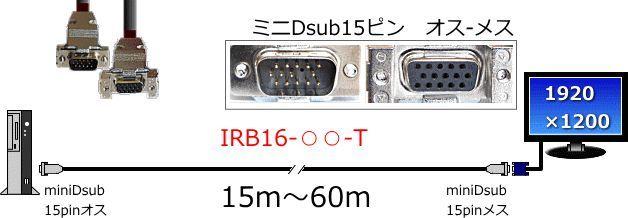 【新品/取寄品/代引不可】高解像度対応 IRB16-55-T モニター延長ケーブルDOS/V機用アナログRGB15m IRB16-55-T, Brillance:3375dc60 --- coamelilla.com