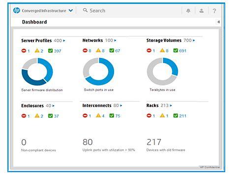【新品/取寄品/代引不可】HP OneView 1サーバーライセンス (3年 24x7 サポート付) E5Y34A