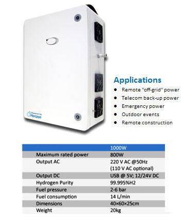 ≪代金引換不可≫GHP 1kW燃料電池UPSシステムGreenHub Powerbox