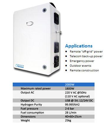 ≪代金引換不可≫GHP 2kW燃料電池UPSシステムGreenHub Powerbox