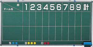 【送料無料】ダンノ (DANNO) 引掛式スコアボード 野球用 D-5483