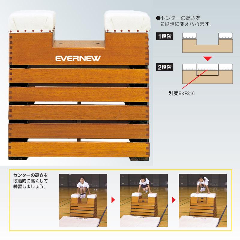 【送料無料】エバニュー(EVERNEW)   とび箱 Y-80ED EKF314