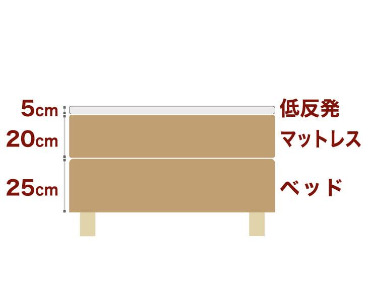セレクトベッドダブルクッションベッド(ベッド+マットレス)ボンネルコイルスプリングベッド+厚さ5cm低反発マット脚:木目柄(18.5cm)ダブルサイズ(140×195cm)ライトブラウン