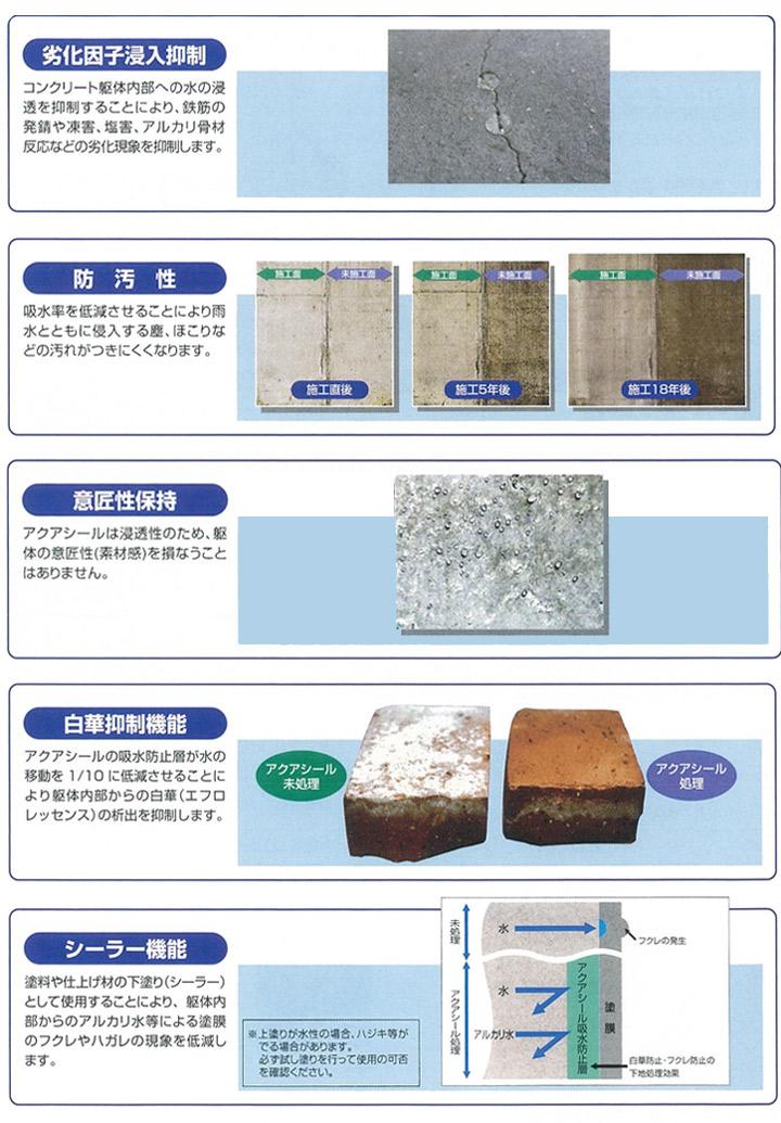 Aqua封条200S 16L(一下子吸溶剂派的/硅烷派的渗透性吸水防止材料/材料/防水液/大同涂料)