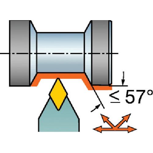 サンドビック コロターンRC ネガチップ用シャンクバイト(DDNNN3225P1504)