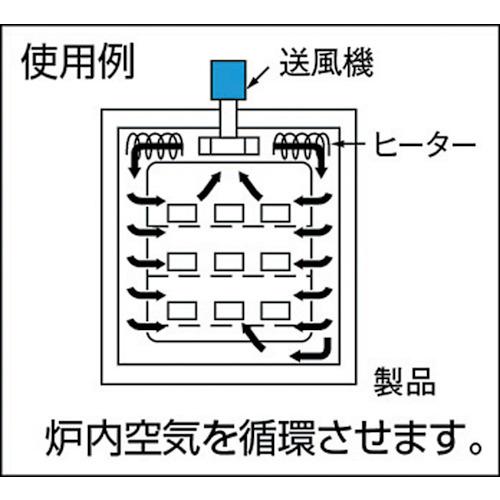 昭和 電動送風機 渦流式高圧シリーズガストブロアシリーズ(0 ...