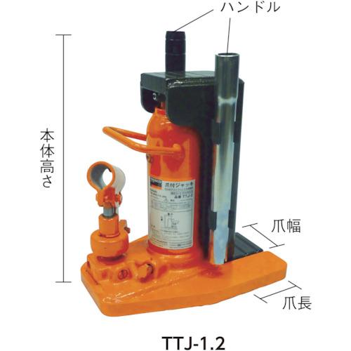 TRUSCO 爪付きジャッキ ハンドル収納タイプ 2t(TTJ2)