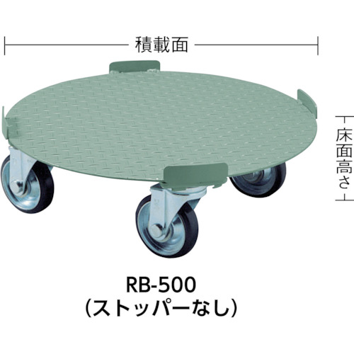 TRUSCO 円形台車 4点ガイド型 荷重500kg 台寸Φ610(RB500)
