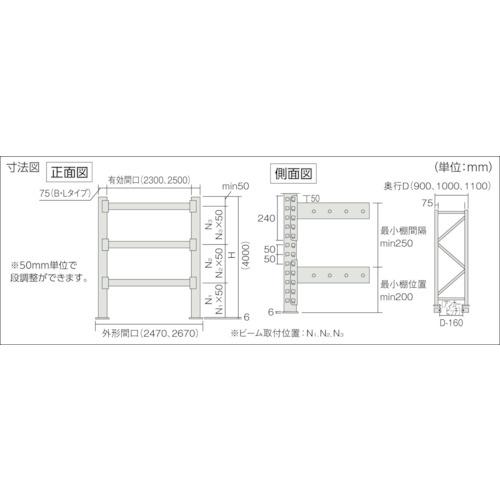 TRUSCO パレット棚2トン 2500X1100XH4000 3段 連結(2D40L25113B)*き、個人宅配送