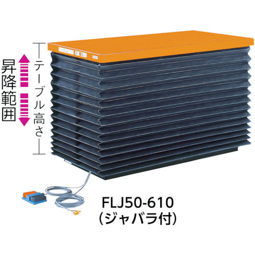 TRUSCO ピットレスローリフト500kg 電動式 1050X650 超低床型(FLJ50610)