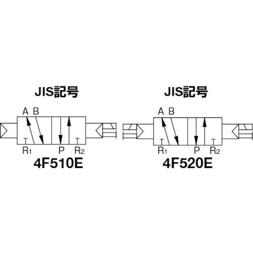 M4GB1-M5-T52R-F-9 CKD 空圧バルブ4Gシリーズ用サブプレート