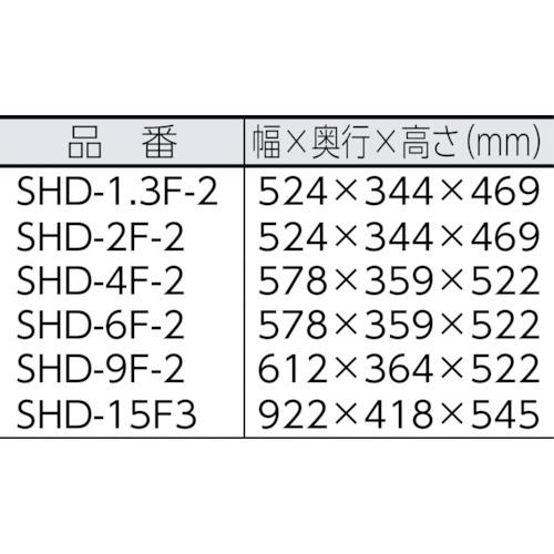 スイデン スイデン 熱風機 ホットドライヤ 10kW(SHD10J)