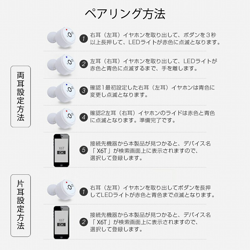 bluetoothイヤホンブルートゥースワイヤレスiPhoneスポーツランニング両耳通話マイク音楽高音質重低音日本語説明書付全国送料無料M90