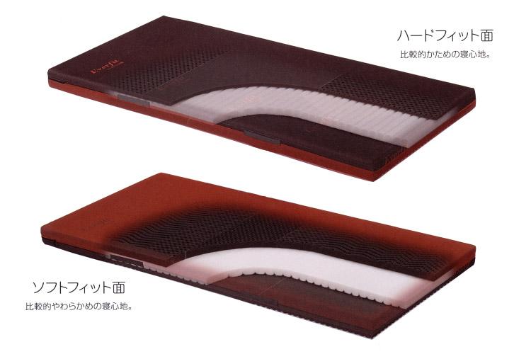エバーフィットマットレス 通気タイプ(83cm幅) KE-5731Q ミニ パラマウントベッド 【介護用品】【特殊寝台付属品】【介護ベッド 付属品】【体圧分散】【リバーシブル 2way】