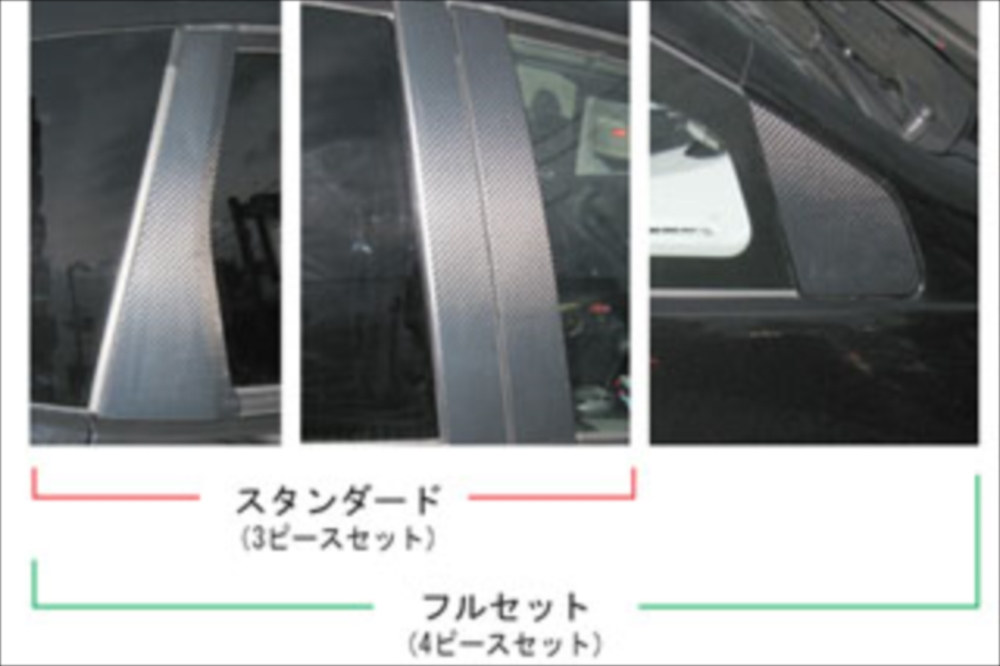 ホンダ フリード マジカルカーボン ピラーセット フルセット(バイザーカットタイプ) ガンメタ GB3/4 フリード(2008/5~)