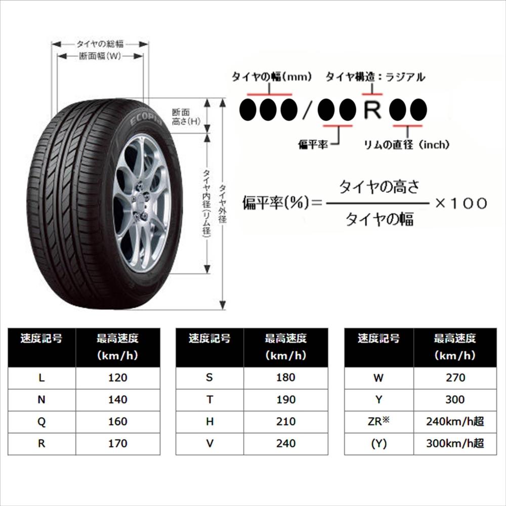 DUNLOP(ダンロップ)サマータイヤ夏用タイヤ225/40R1エナセーブRV504225/40R1892WXLタイヤ単品