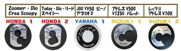 Nプロジェクト シャッターキーラベル (5種 各5枚セット) SKL0625