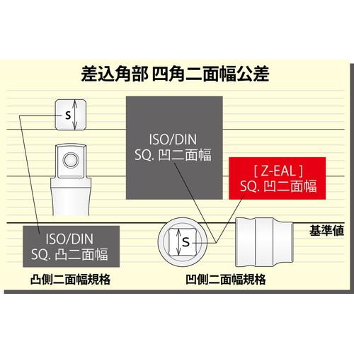 取寄 RS3025Z/8-L75 3/8(9.5mm)SQ. Z-EAL ロングトルクスビットソケット レールセット 8ヶ組 Z-EAL(ジール) 1セット