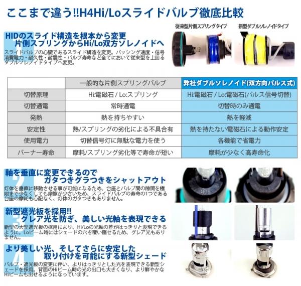 【ワールドウイング / ライザー】LYZER 35W H4 Hi/Lo ダブルソレノイド HIDコンバージョンキット 【 ケルビン数:4300K | HIDキットオプション:ロングハーネスタイプ(220cm) 】