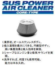 C-HR | エアクリーナー キット【ブリッツ】CHR ZYX10 HYBRID用 SUS POWER