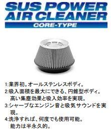 C-HR | エアクリーナー キット【ブリッツ】CHR NGX50 Turbo用 SUS POWER