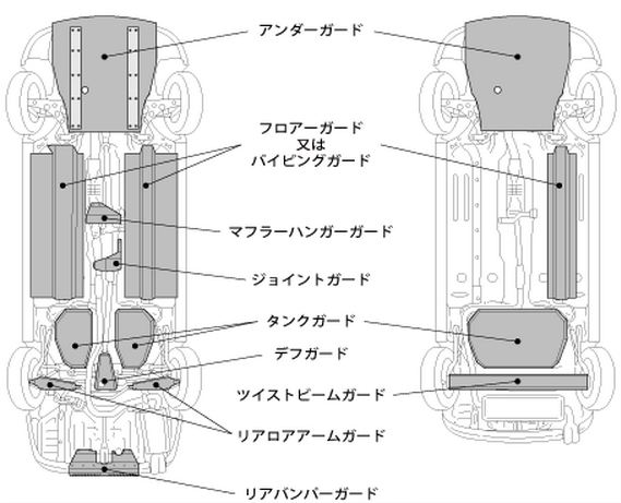 BRZ | オイルパンガード【レイル / ビートラッシュ】BRZ ZC6 タンクガード
