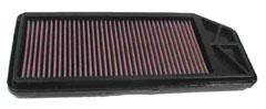 【グループエム】K&N エアーフィルター 純正交換タイプ HONDA アコード 【 02.11-08.12 】 CM3 4WD グレード: [排気量]2400 《 K24A 》 純正品番:17220-RAA-A00