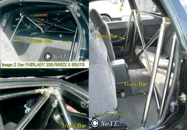 R32 GT-R | 補強パーツ / 室内【ネクスト】スカイライン GT-R R32 ミラクルクロスバー用アップグレードキット 32Ф トラスバー 左右