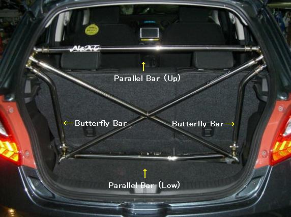 FD2 シビック TypeR | 補強パーツ / 室内【ネクスト】シビック TypeR FD2 ミラクルクロスバー用アップグレードキット 35Ф バタフライバー(左右セット)