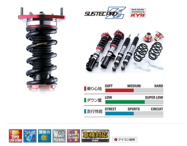【タナベ】サスペンション(車高調キット) サステックプロ SUSTEC PRO Z1 ハリアー ZSU60W 3ZR-FAE 2013年12月~