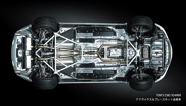 LEXUS GS S190 | サスペンションキット / (車高調整式)【トムス】アドヴォクス&ブレースキット スポーツ レクサス GS GRS191 H19.9~ GS350 後期用