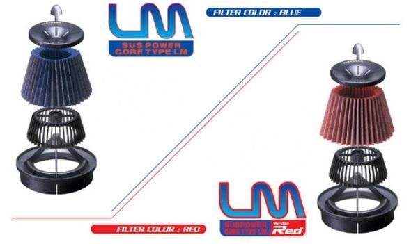 RP ステップワゴン | エアクリーナー キット【ブリッツ】スッテプワゴン/ステップワゴンスパーダ RP1-4 サスパワーコアタイプLM フィルターカラー:ブルー