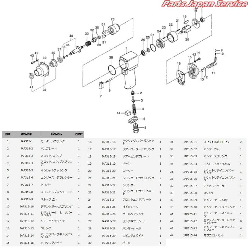 ▼ミニ型9.5sqミニパクトS JAP315 KTC