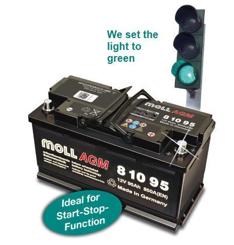 MOLL/モル kamina バッテリー100Ah 型番:60038送料60サイズ