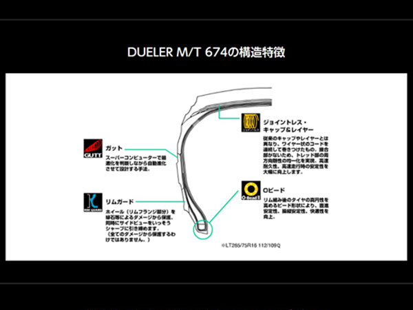 MUDS7 Jimny 5.5J-20BSP BRIDESTONE DUELER M/T674 185/85R16 105/103 LT 1本セット