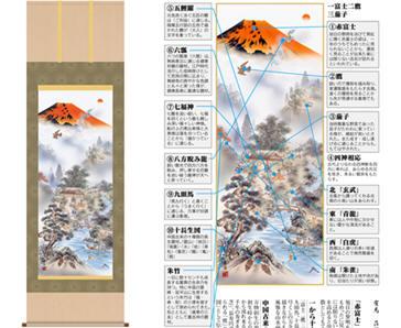 【大感謝価格 】掛軸 赤富士四神万全図 有馬祥園 筆 K11490
