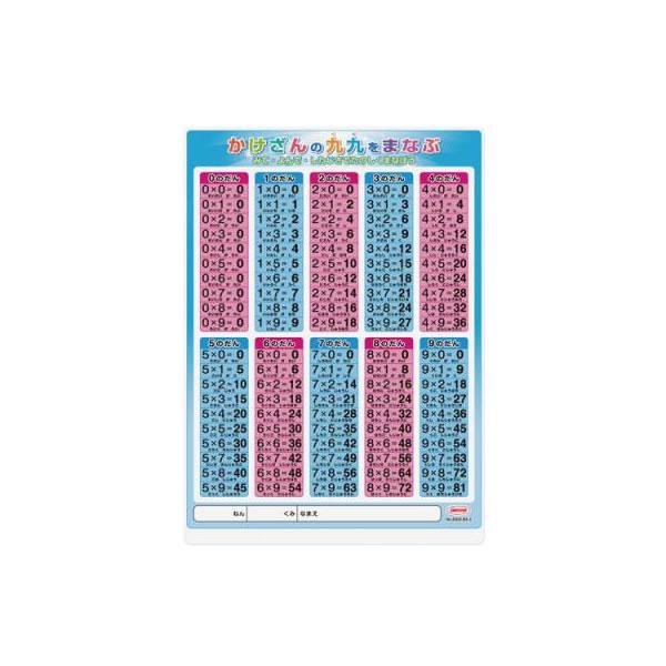 カラーでわかりやすいかけ算表入り 学習下敷 カラー九九下敷