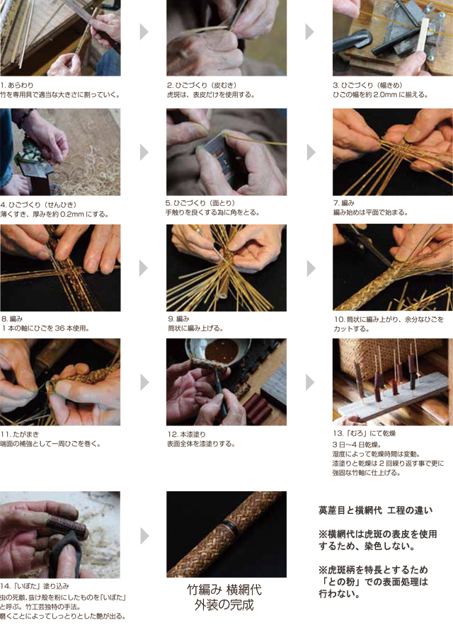 Platinum Fountain pen Izumo Take ami Fountain pen Yoko ajiro PBA-120000Y-10 Torafu